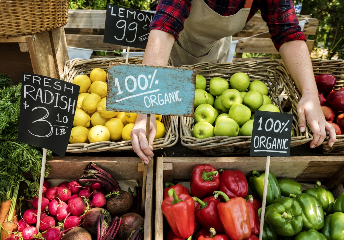The most and the least pesticides contaminated fruits & vegetables